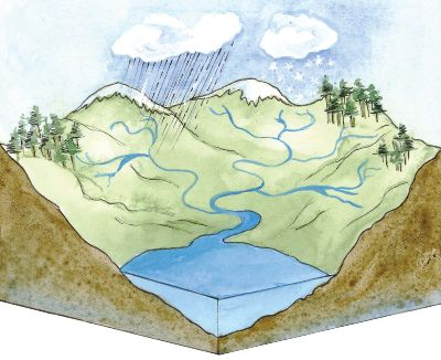 A drawing of a watershed.